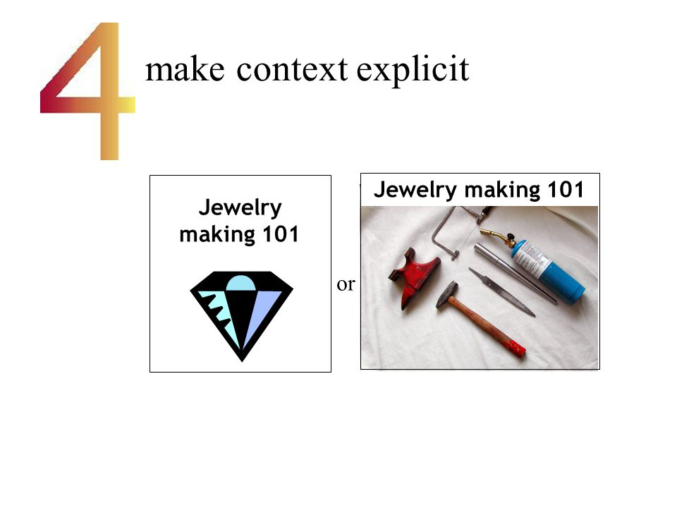 make context explicit Jewelry making 101 Jewelry making 101 or