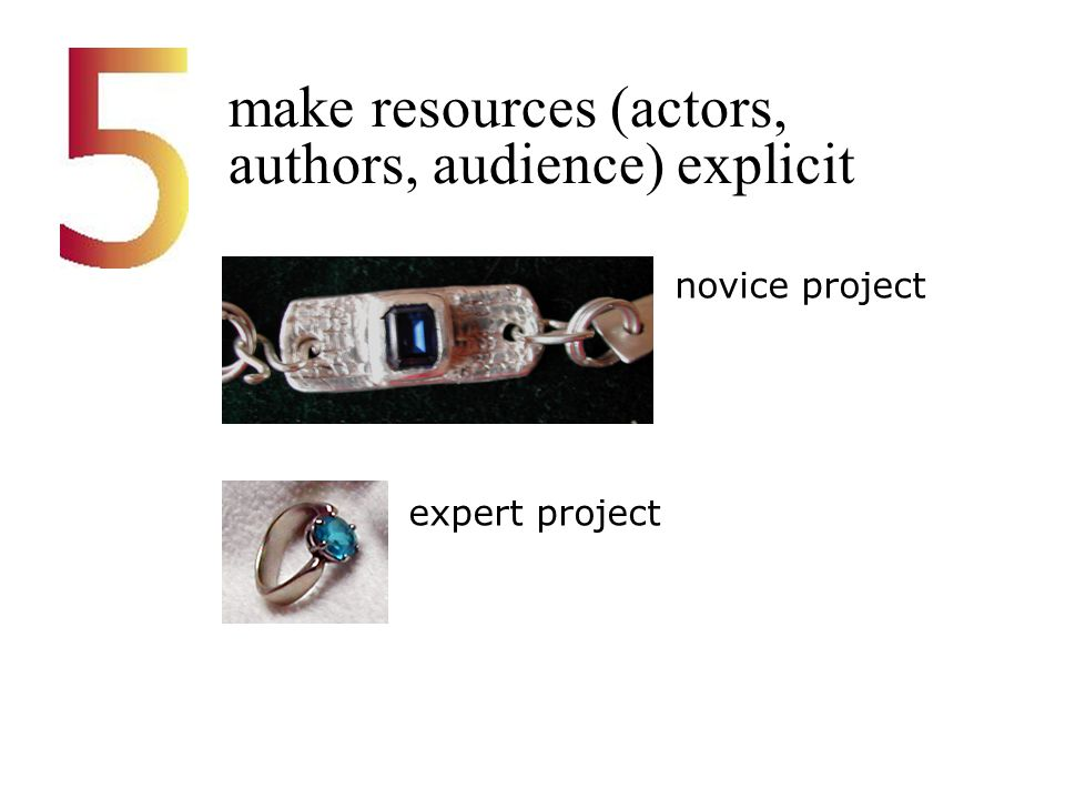 make resources (actors, authors, audience) explicit