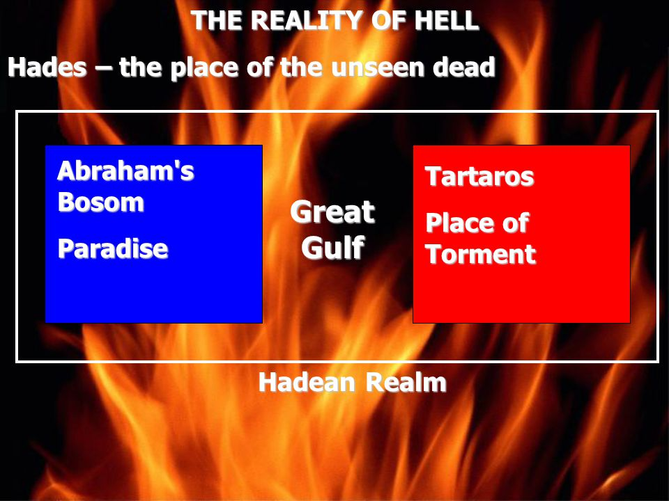 Great Gulf THE REALITY OF HELL Hades – the place of the unseen dead