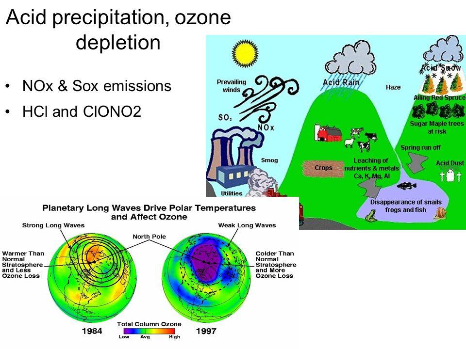 Acid precipitation, ozone depletion