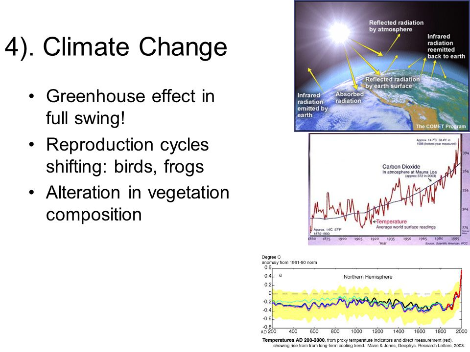 4). Climate Change Greenhouse effect in full swing!