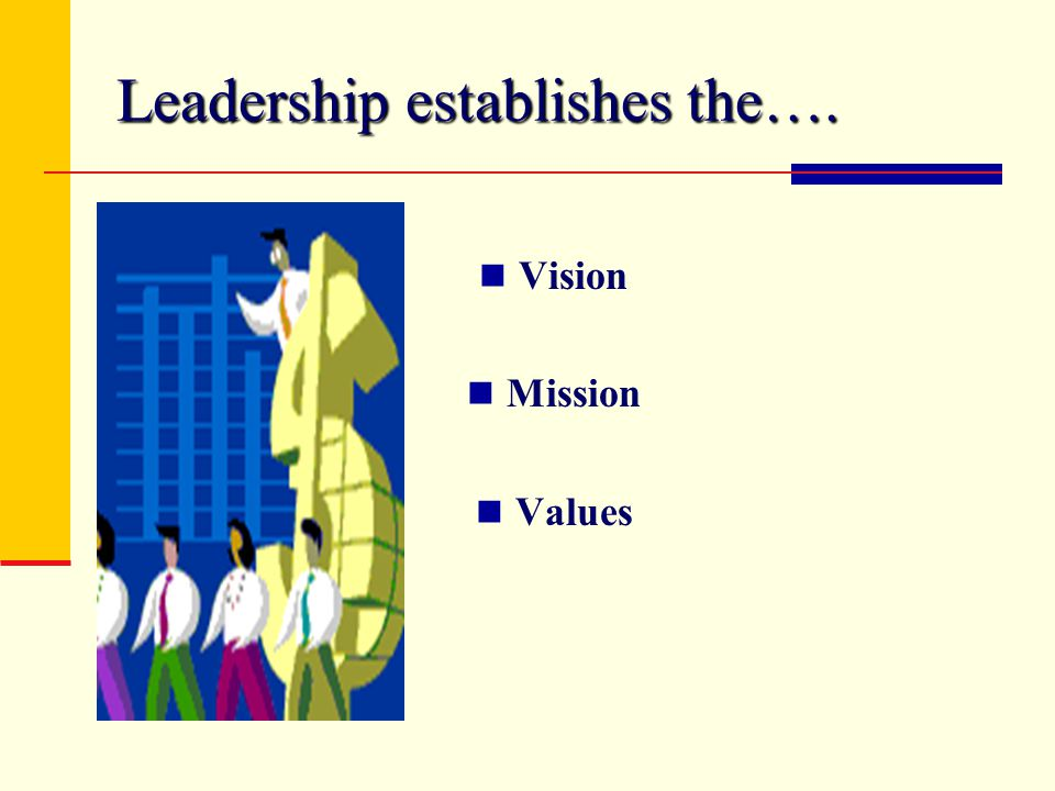 Leadership establishes the….