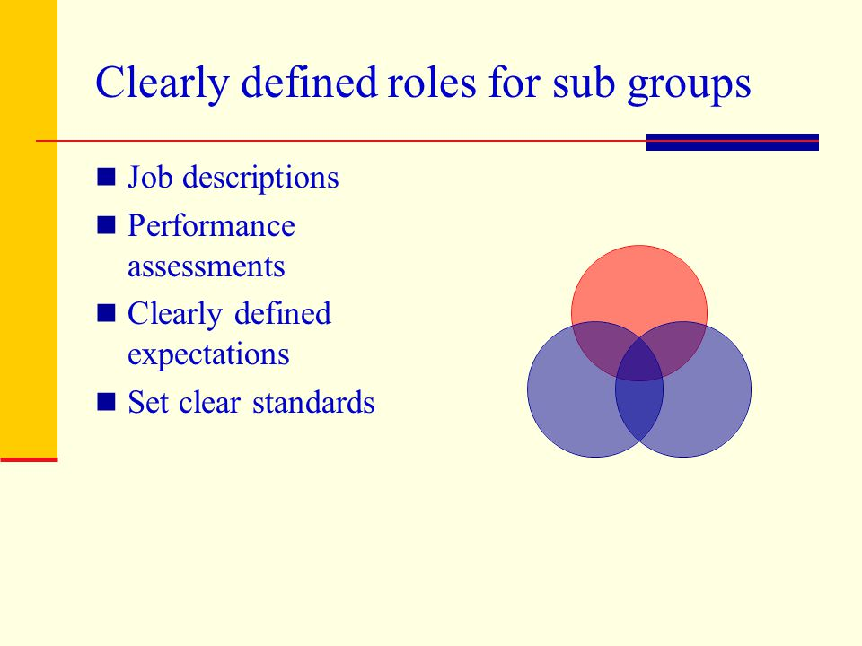Clearly defined roles for sub groups