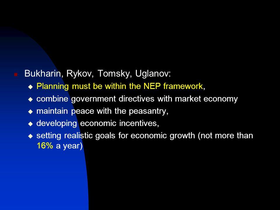 Bukharin, Rykov, Tomsky, Uglanov: