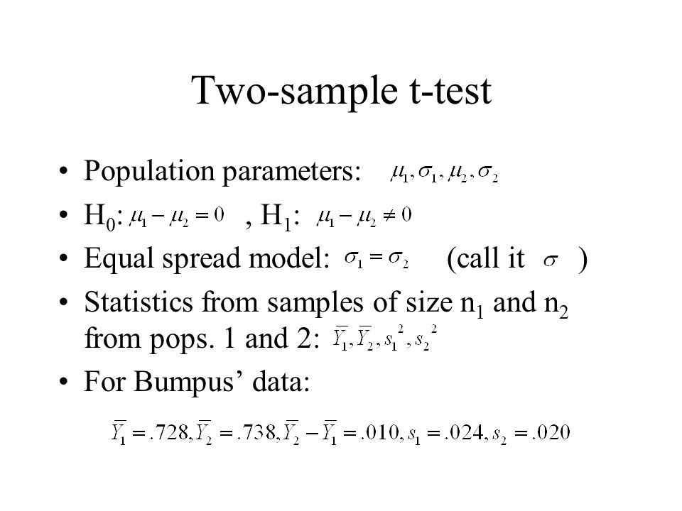 Two-sample t-test Population parameters: H0: , H1: