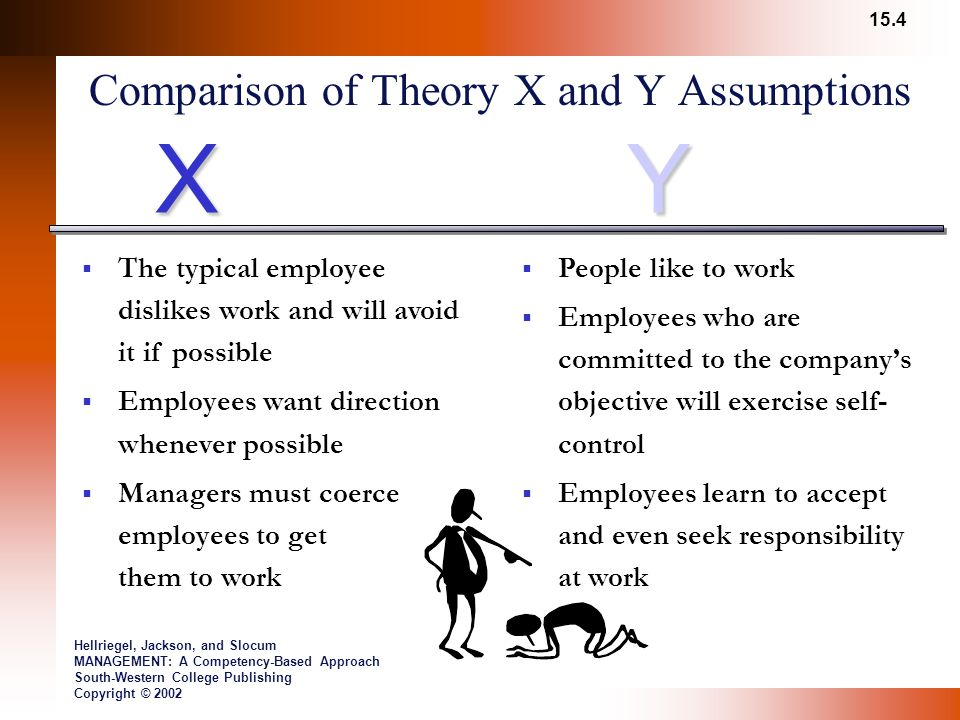 Comparison of Theory X and Y Assumptions