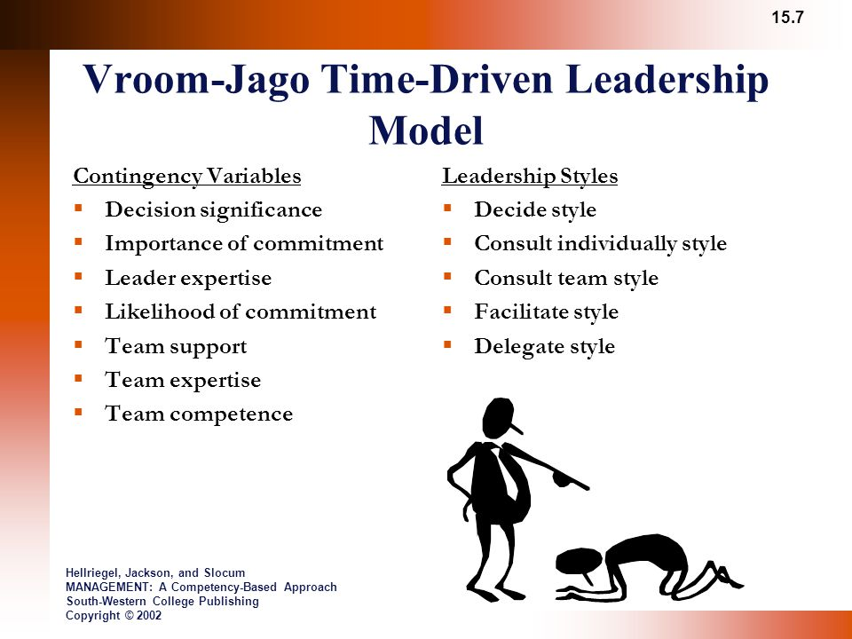 Vroom-Jago Time-Driven Leadership Model
