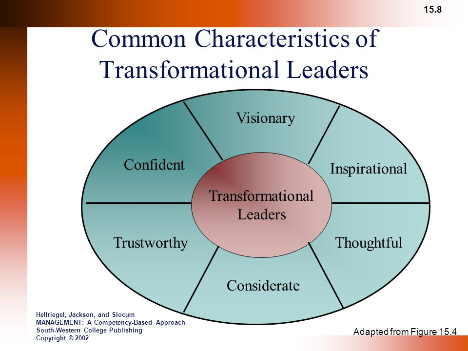 Common Characteristics of Transformational Leaders