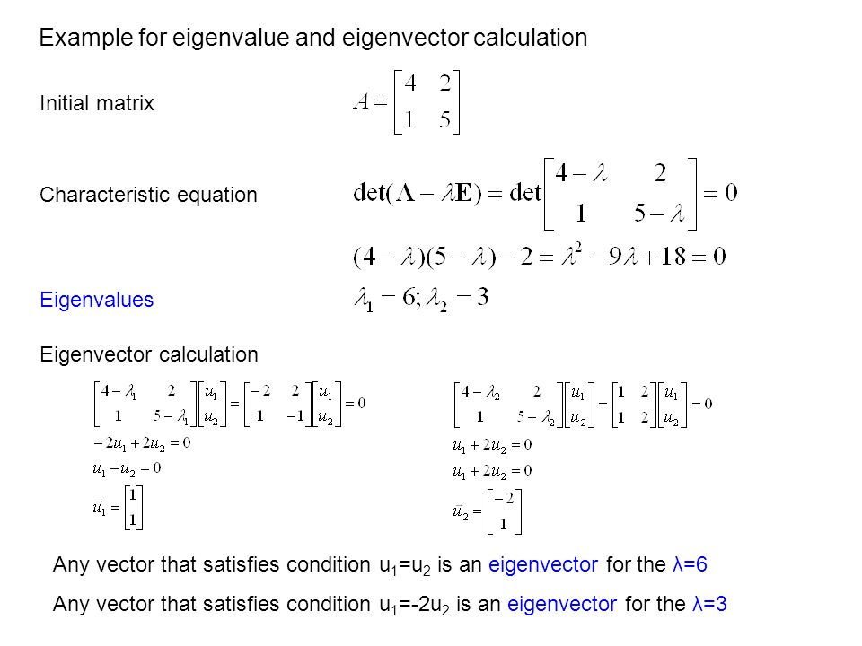 Example for eigenvalue and eigenvector calculation