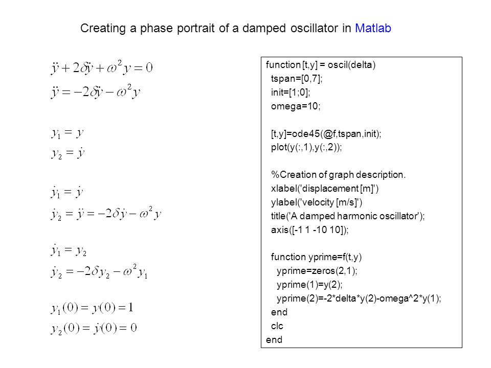 Creating a phase portrait of a damped oscillator in Matlab