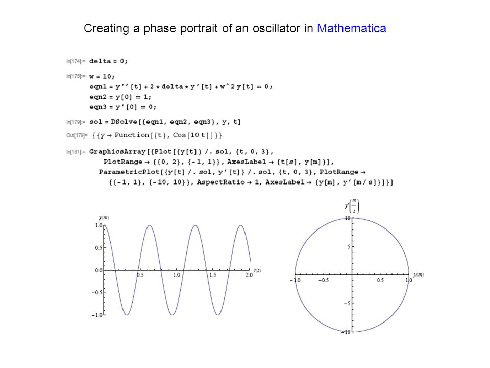 Creating a phase portrait of an oscillator in Mathematica