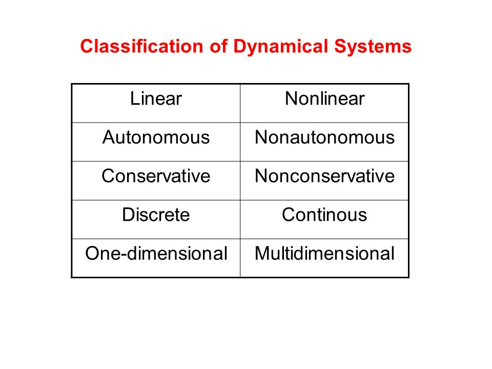Classification of Dynamical Systems