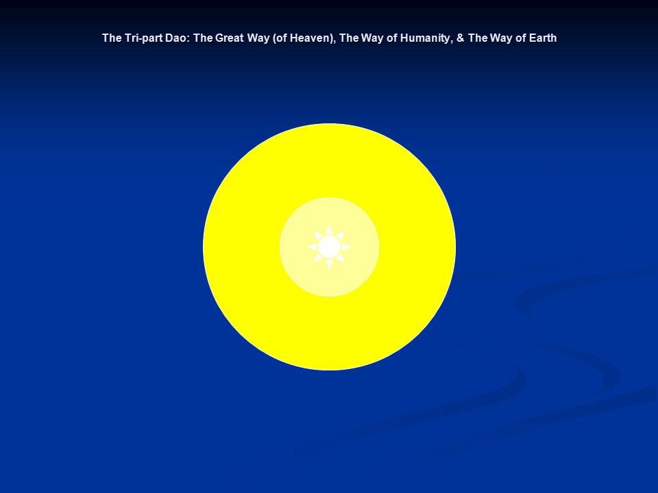 The Tri-part Dao: The Great Way (of Heaven), The Way of Humanity, & The Way of Earth