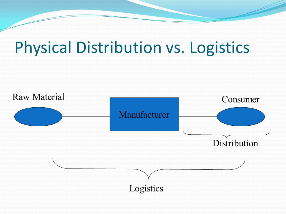Physical Distribution vs. Logistics