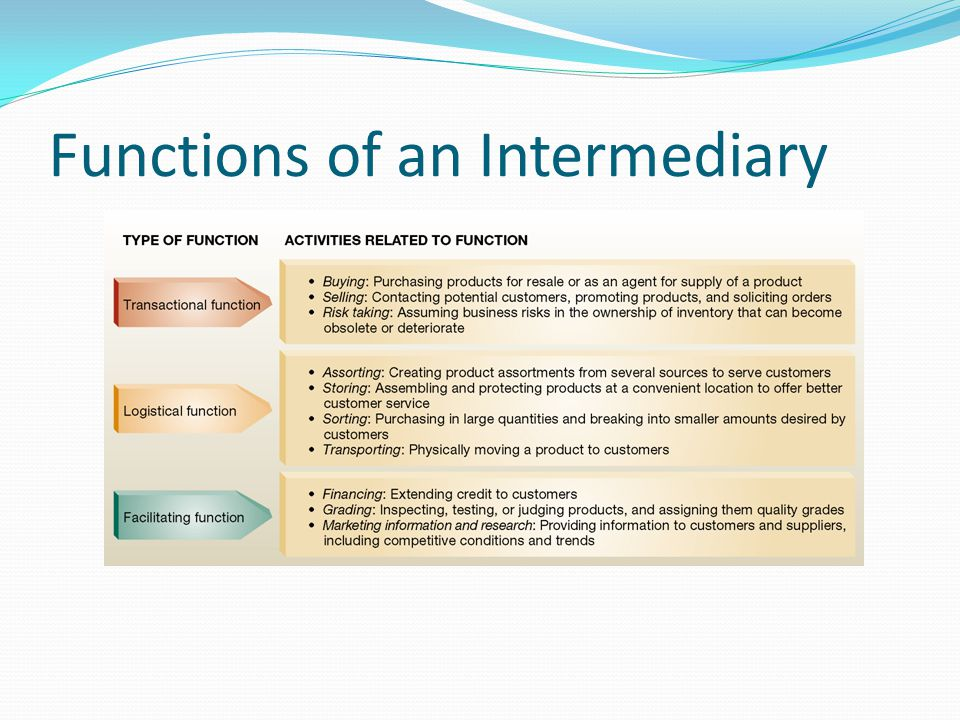 Functions of an Intermediary