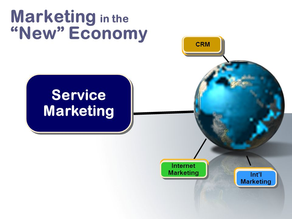 Marketing in the New Economy