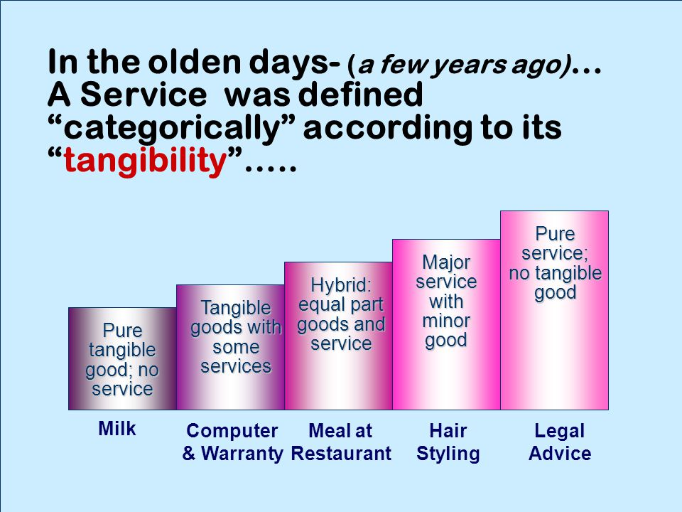 In the olden days- (a few years ago)… A Service was defined categorically according to its tangibility …..