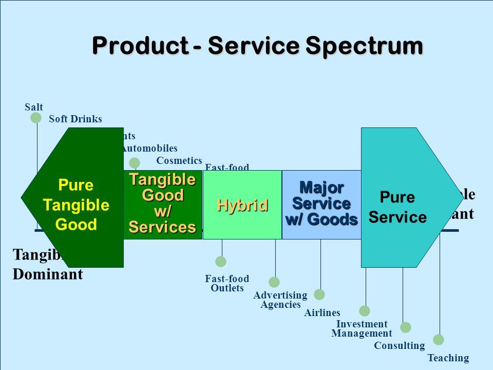 Product - Service Spectrum