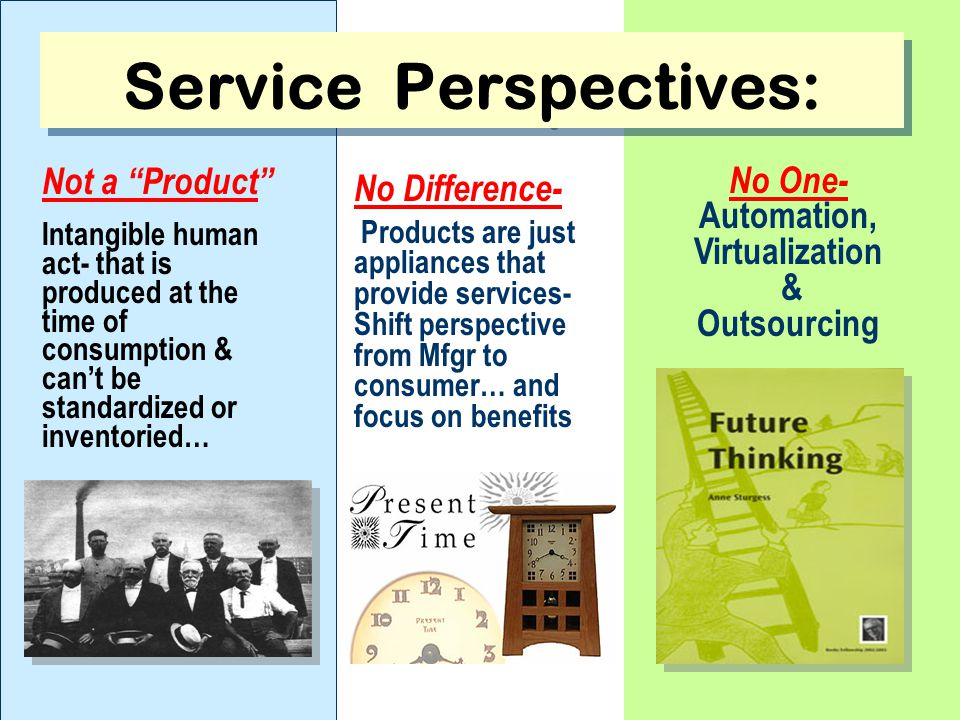 Service Perspectives: