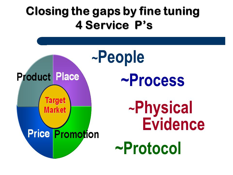 Closing the gaps by fine tuning 4 Service P's