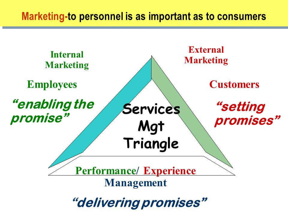 Marketing-to personnel is as important as to consumers