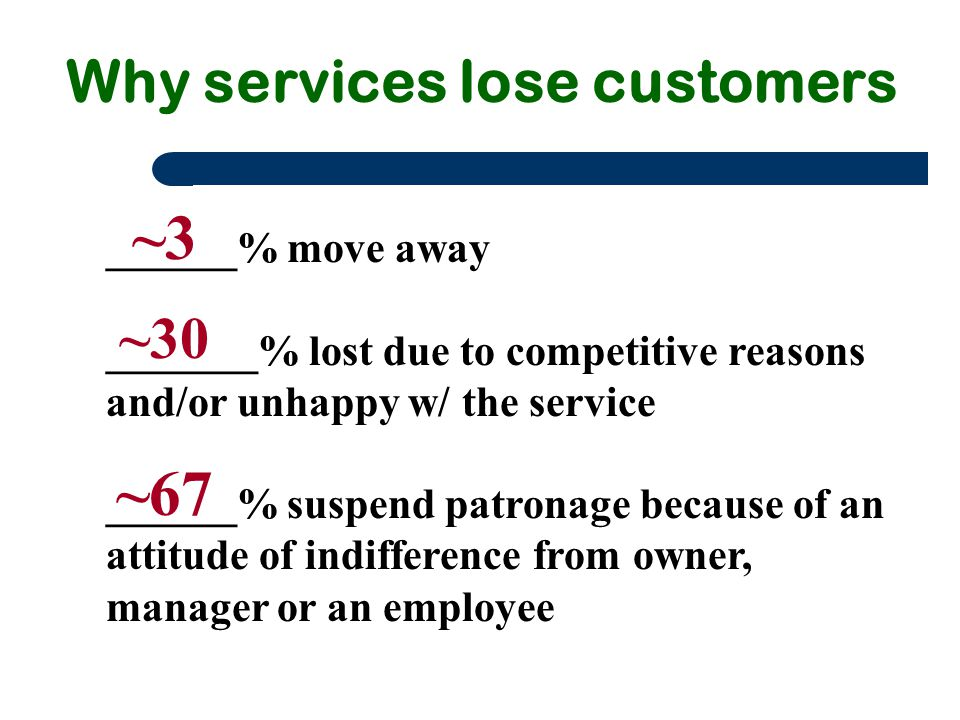 Why services lose customers