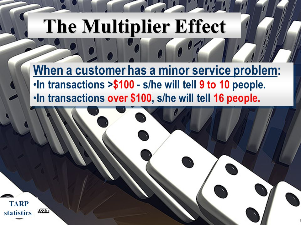 The Multiplier Effect When a customer has a minor service problem:
