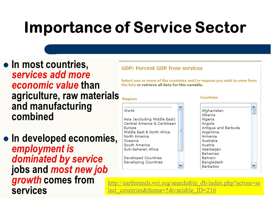Importance of Service Sector