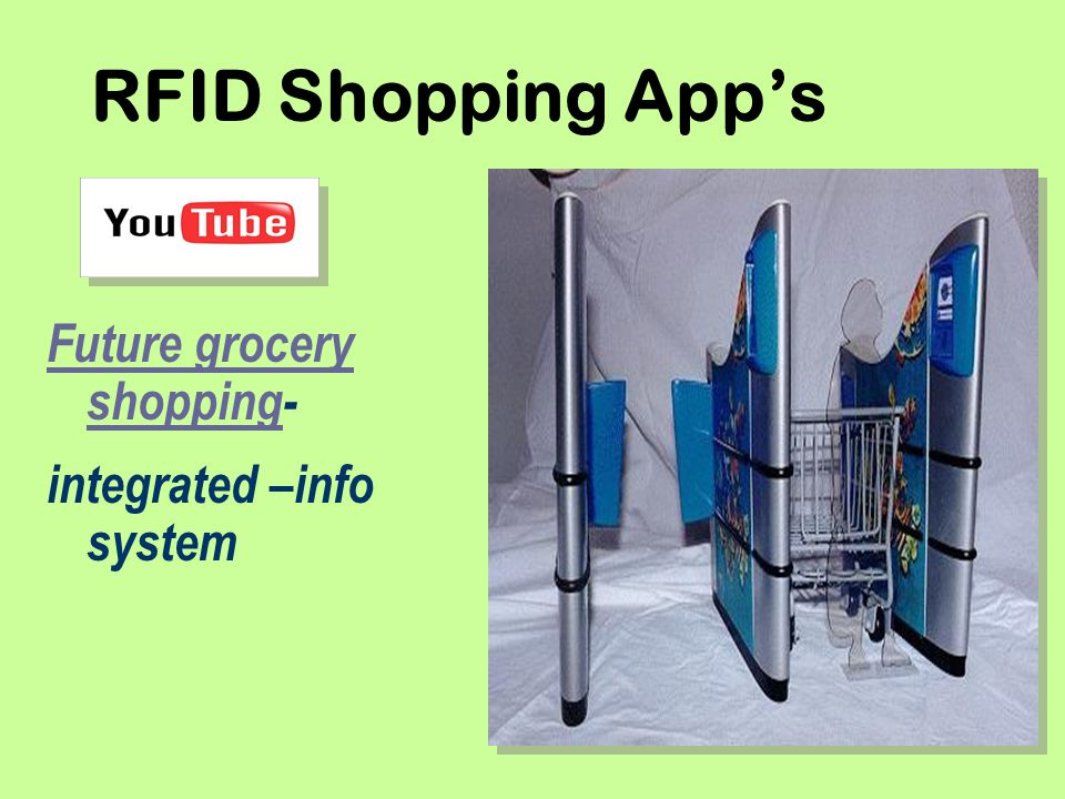 RFID Shopping App's Future grocery shopping- integrated –info system