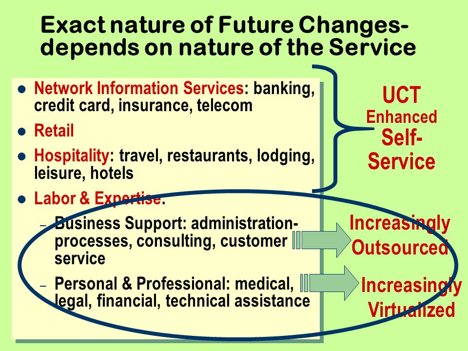 Exact nature of Future Changes- depends on nature of the Service