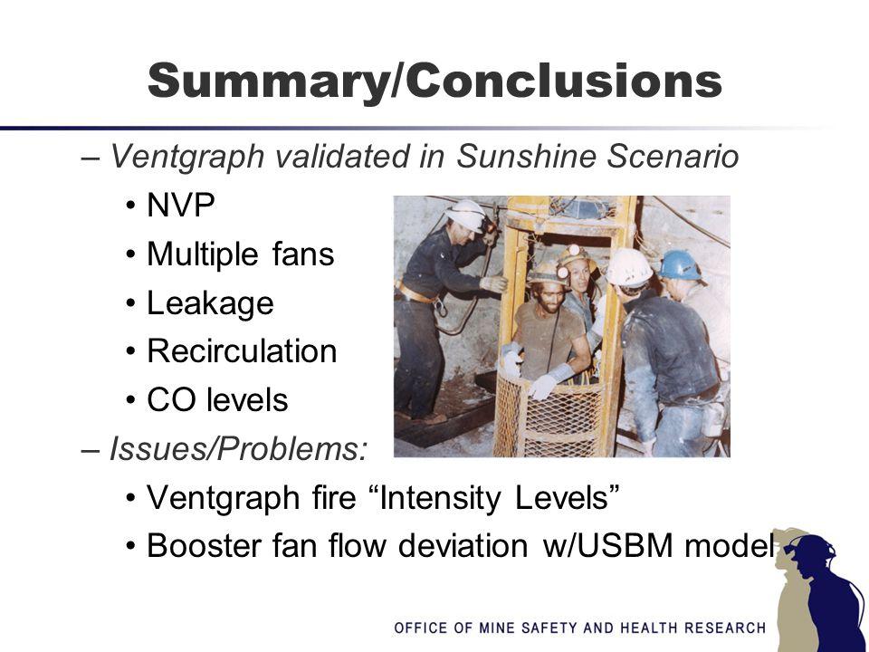 Summary/Conclusions Ventgraph validated in Sunshine Scenario NVP