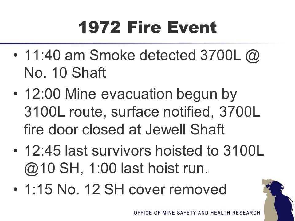 1972 Fire Event 11:40 am Smoke detected 3700L @ No. 10 Shaft