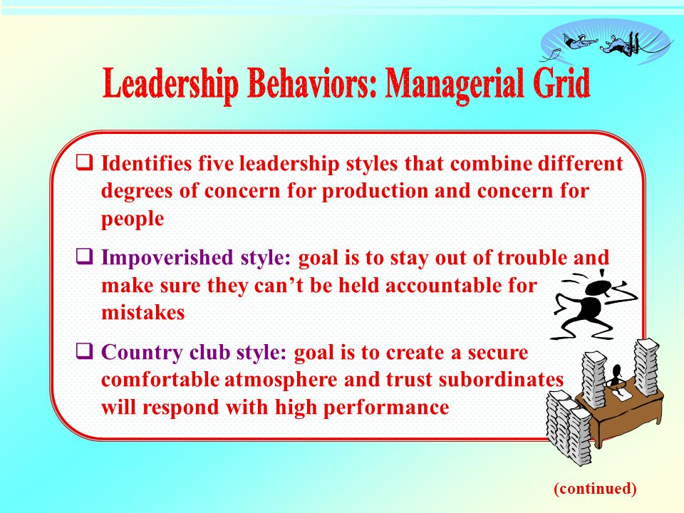 """leadership behavior and differences Leader vs manager: what's the distinction 1we defined """"practice"""" as a behavior or thought and leverage such basic differences as gender, ethnicity."""