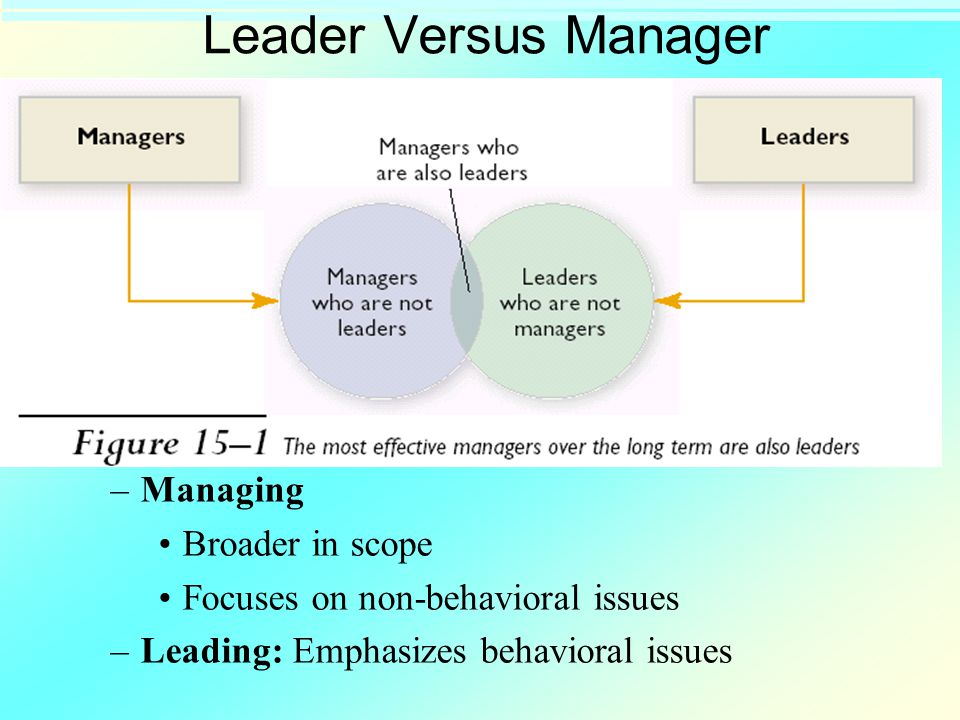 Leader Versus Manager Managing Broader in scope
