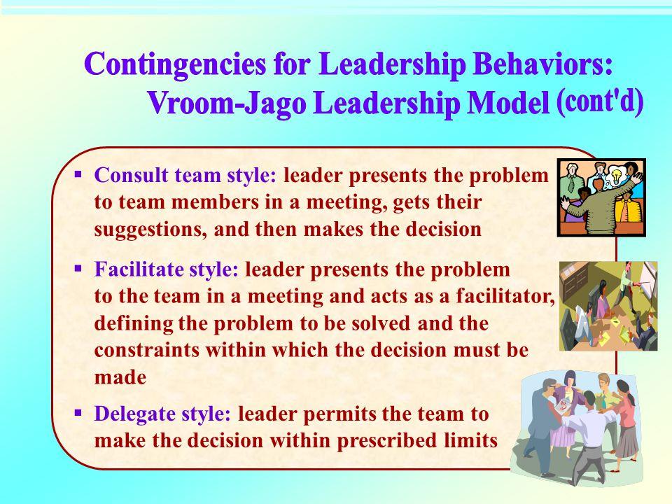 Contingencies for Leadership Behaviors: Vroom-Jago Leadership Model