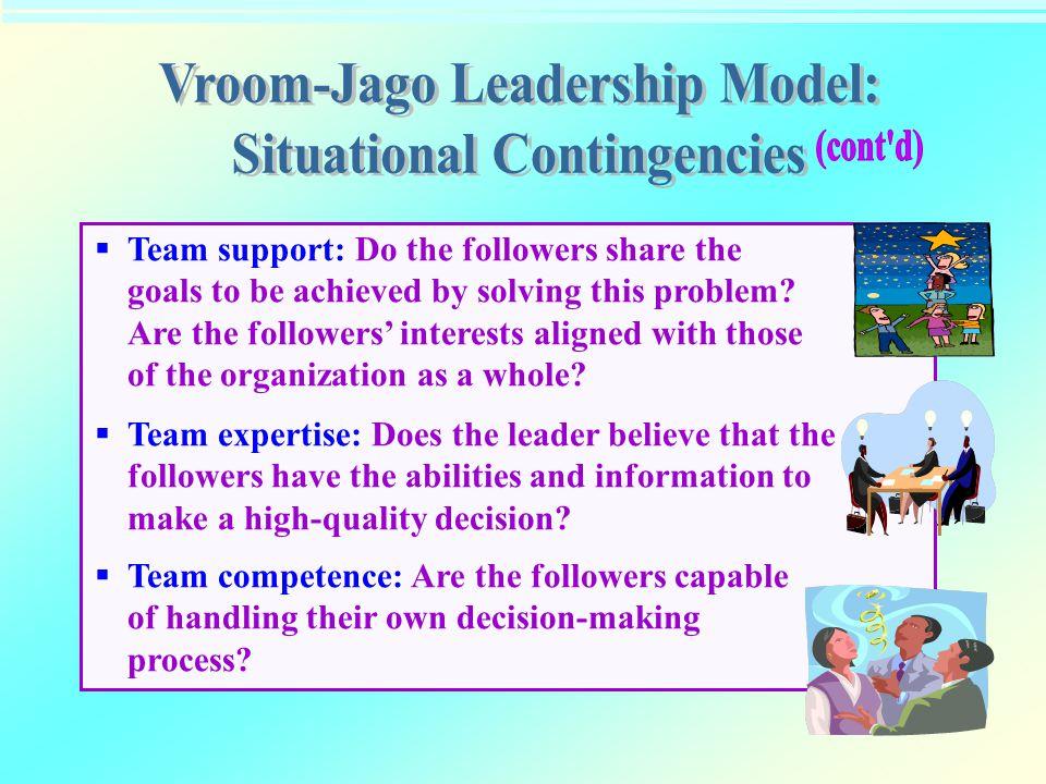 Vroom-Jago Leadership Model: Situational Contingencies