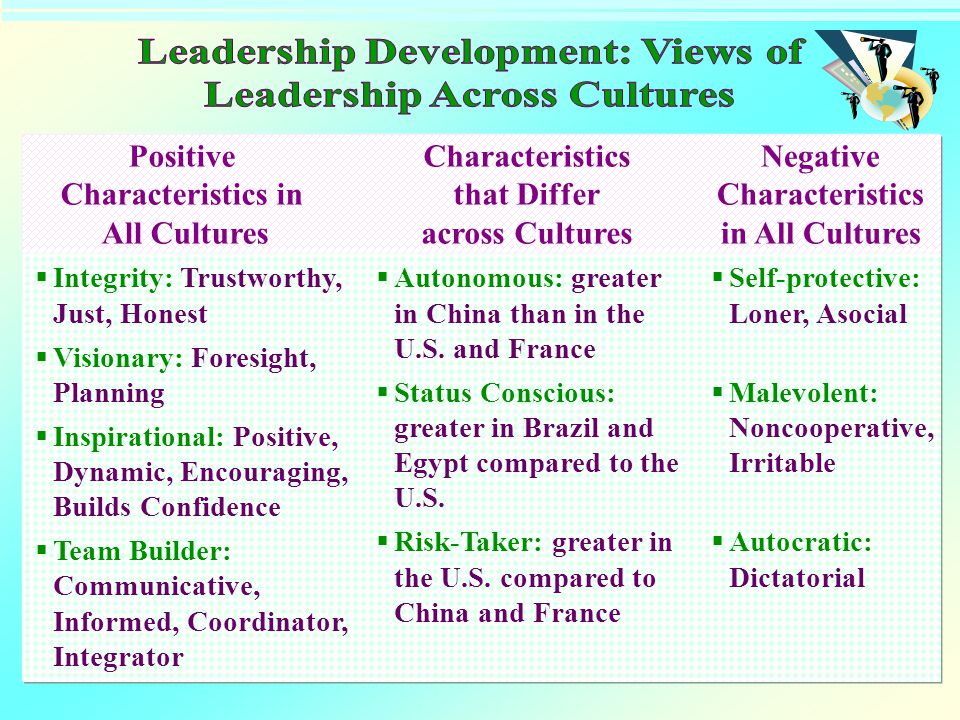 Leadership Development: Views of Leadership Across Cultures