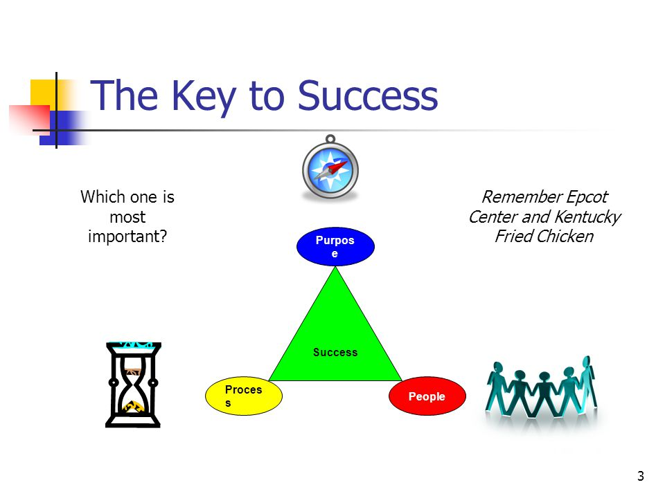 The Key to Success Which one is most important
