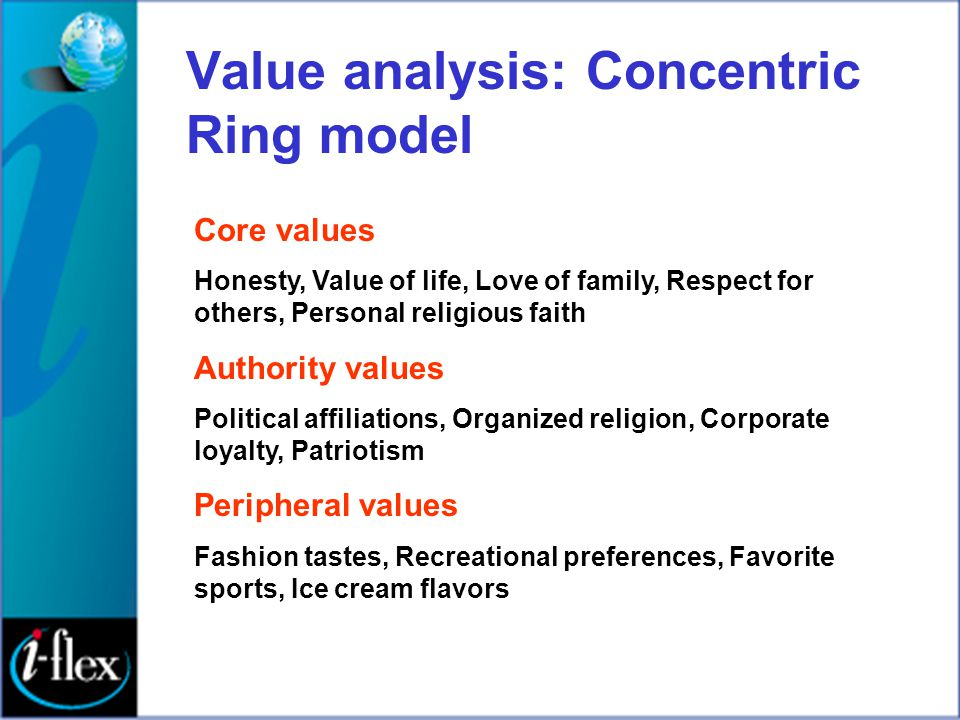 Value analysis: Concentric Ring model