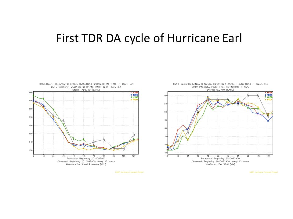 First TDR DA cycle of Hurricane Earl