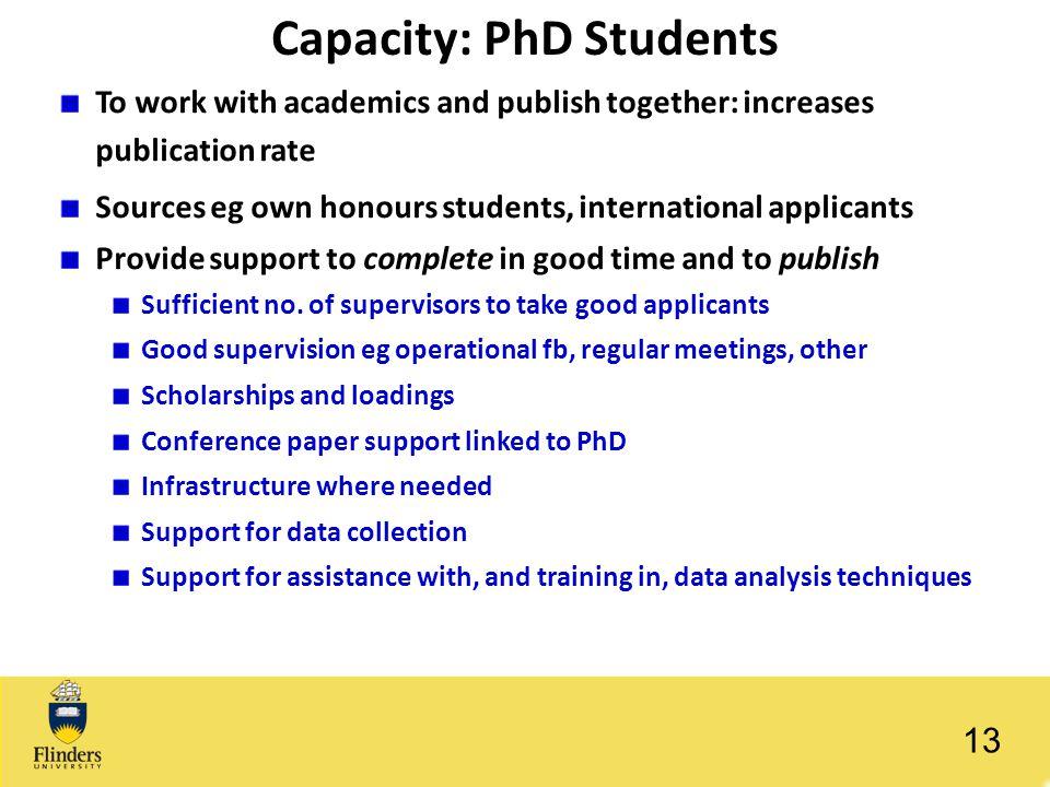 Capacity: PhD Students