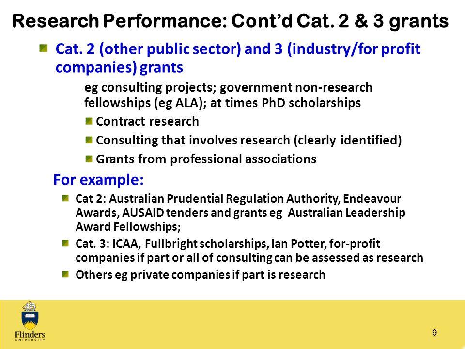 Research Performance: Cont'd Cat. 2 & 3 grants