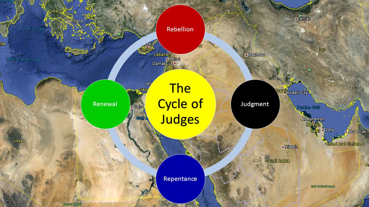 The Cycle of Judges Rebellion Judgment Repentance Renewal