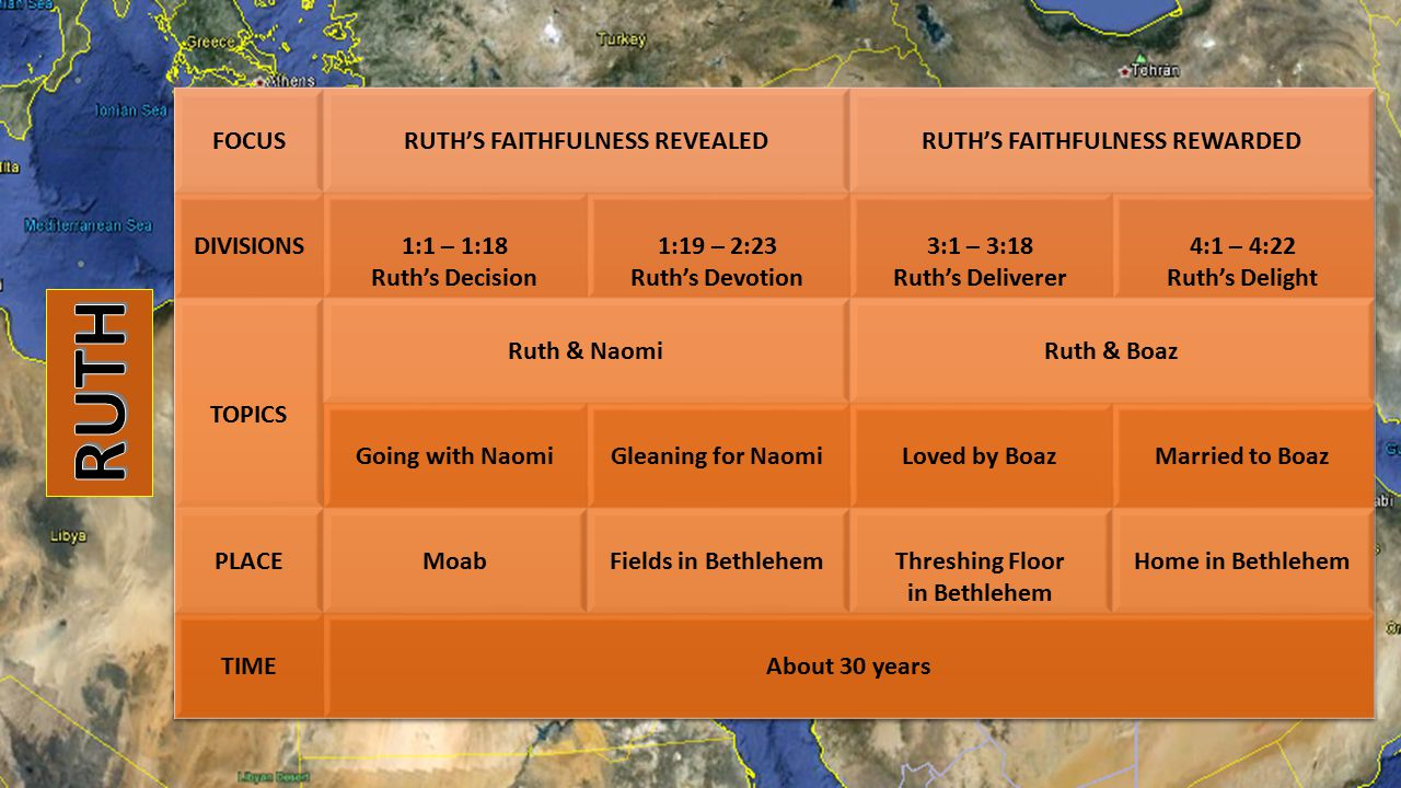 RUTH FOCUS RUTH'S FAITHFULNESS REVEALED RUTH'S FAITHFULNESS REWARDED