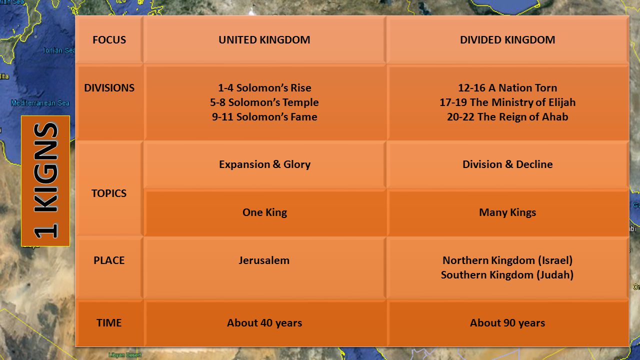1 KIGNS FOCUS UNITED KINGDOM DIVIDED KINGDOM DIVISIONS