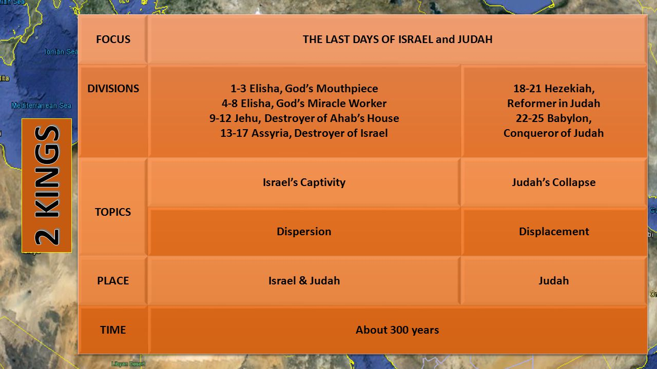 2 KINGS FOCUS THE LAST DAYS OF ISRAEL and JUDAH DIVISIONS