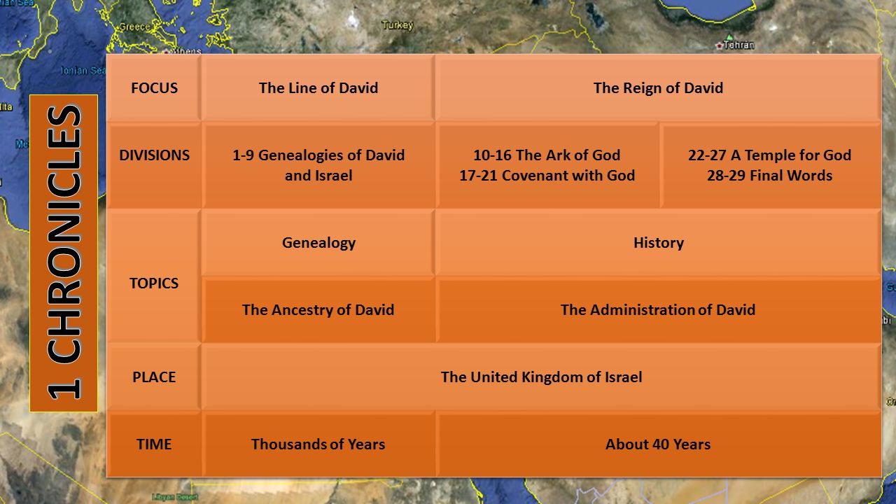 1 CHRONICLES FOCUS The Line of David The Reign of David DIVISIONS