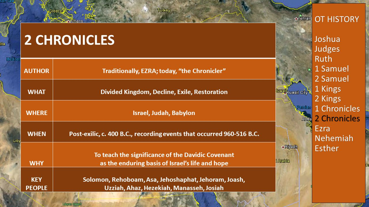 OT HISTORY Joshua Judges Ruth 1 Samuel 2 Samuel 1 Kings 2 Kings 1 Chronicles 2 Chronicles Ezra Nehemiah Esther
