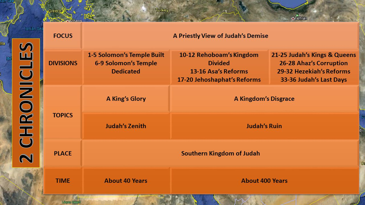 2 CHRONICLES FOCUS A Priestly View of Judah's Demise DIVISIONS
