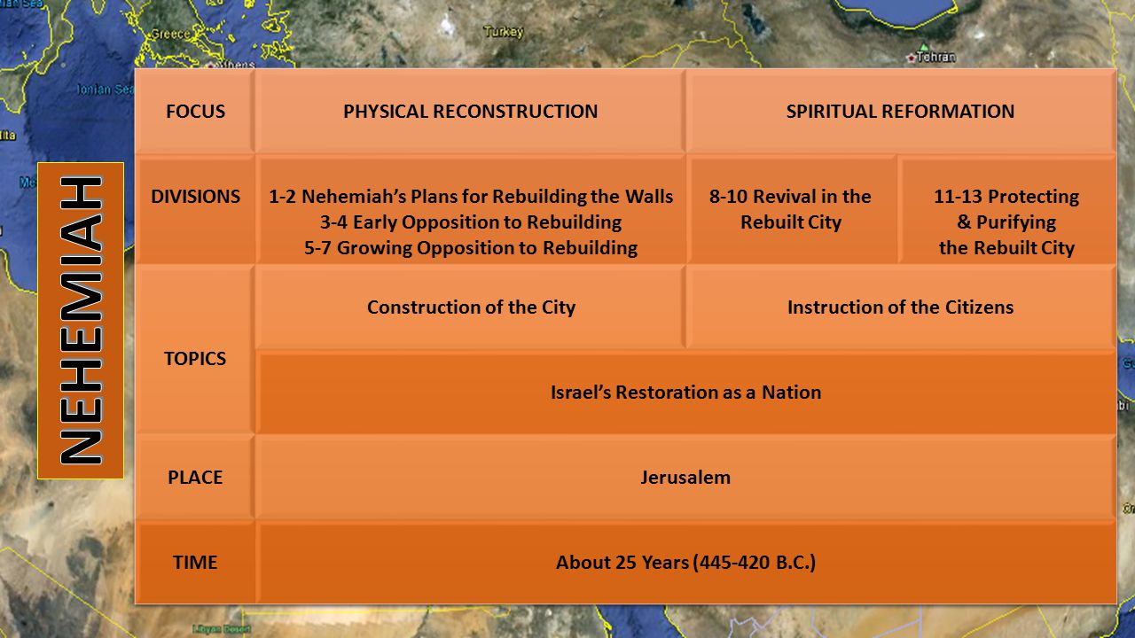 NEHEMIAH FOCUS PHYSICAL RECONSTRUCTION SPIRITUAL REFORMATION DIVISIONS